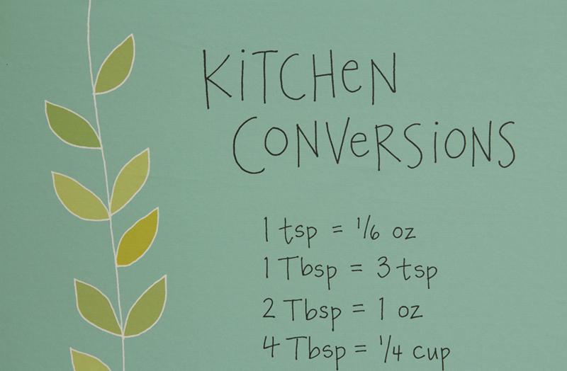 kitchen conversion chart sticker