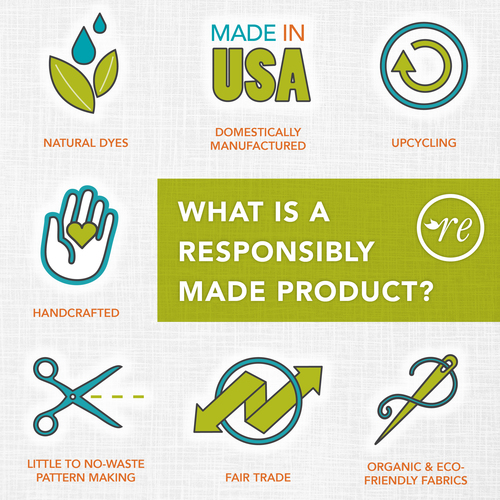 Redress Responsibly Made infographic