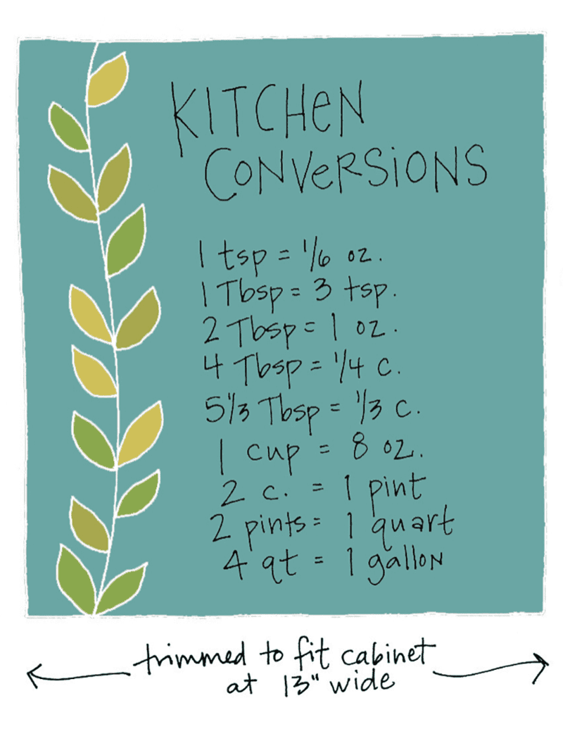 Kitchen conversions sticker by gina sekelsky