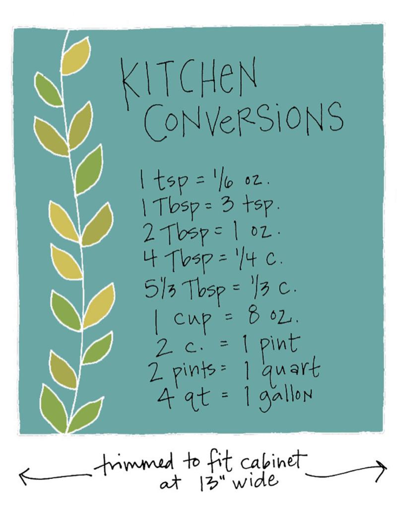 Kitchen conversions sticker by gina sekelsky