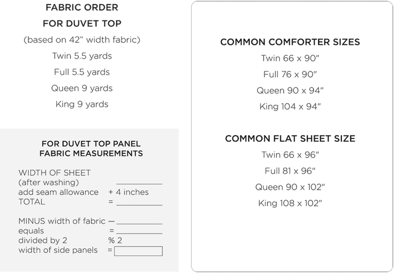 Custom Duvet Cover Instructions