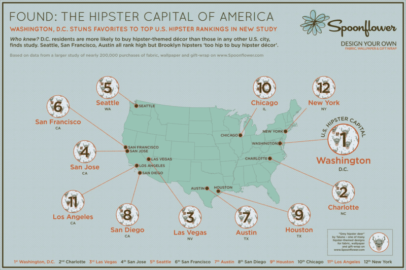 Spoonflower Hipster map