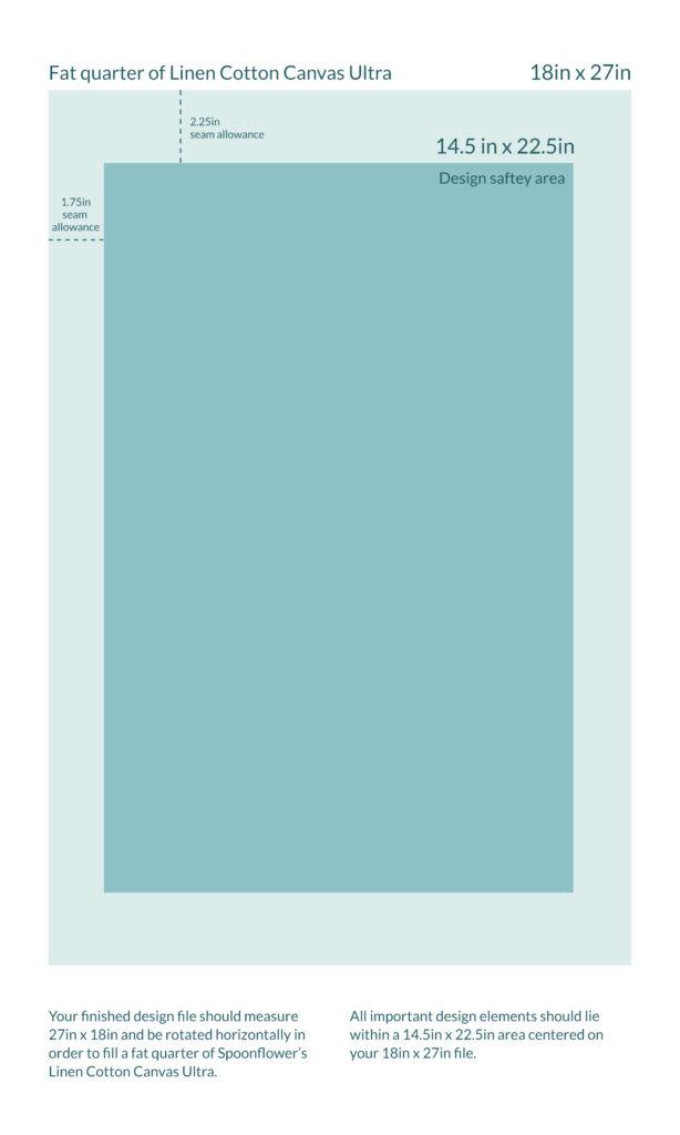 SF-Roostery-Tea-Towel-Diagram (1)