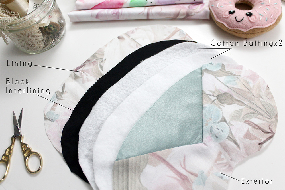 Cut 2 layers of cotton batting, 1 layer of lining fabric and 1 optional layer of light reducing fabric. | Spoonflower Blog