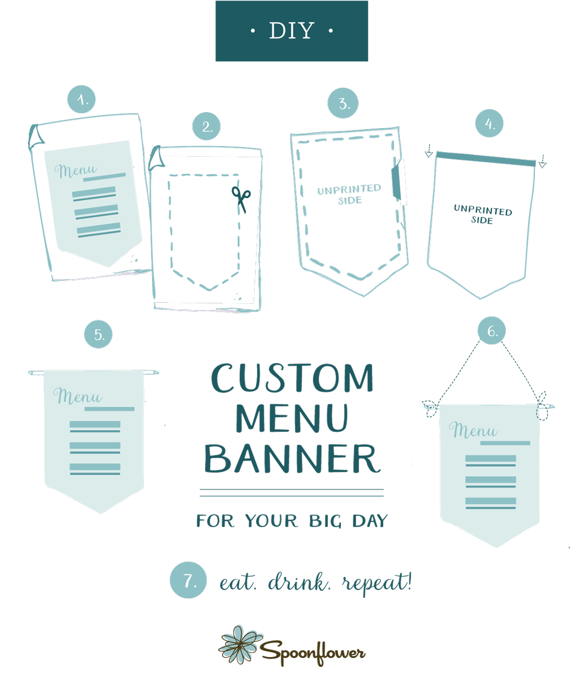DIY Custom Menu Banner | Spoonflower Blog