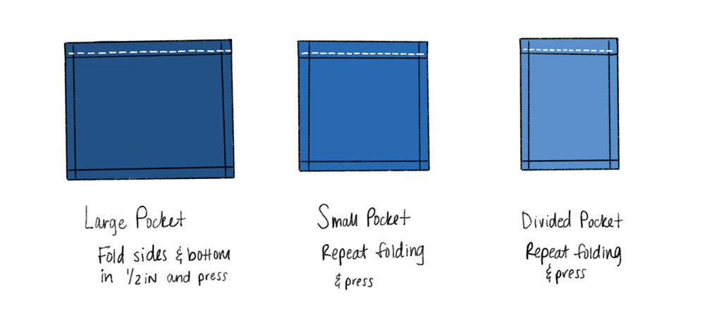 Get Organized with this DIY Tool Belt - create the pockets   Spoonflower Blog