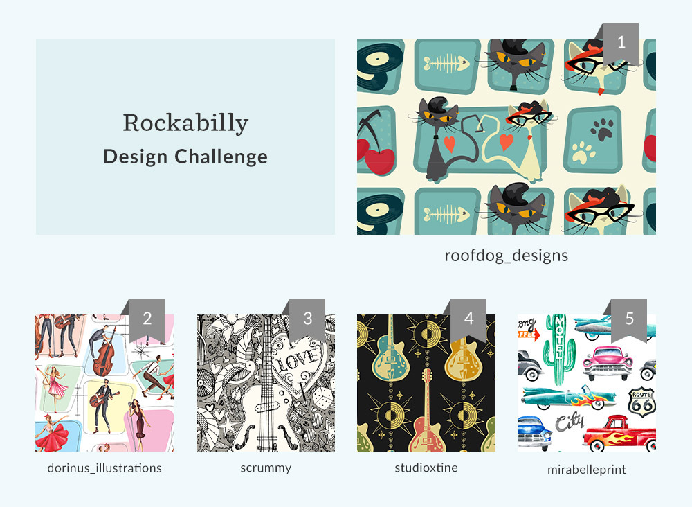 See who won the Rockabilly Design Challenge | Spoonflower Blog
