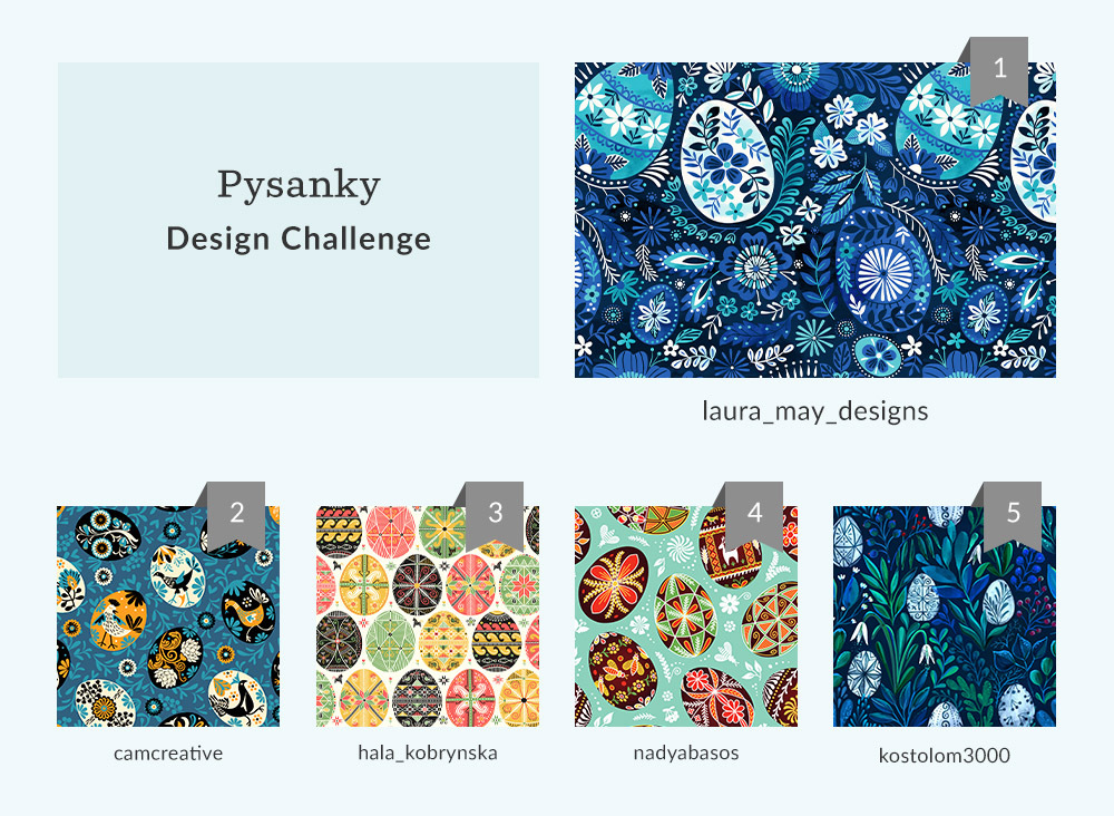 See Where You Ranked in the Pysanky Design Challenge | Spoonflower Blog