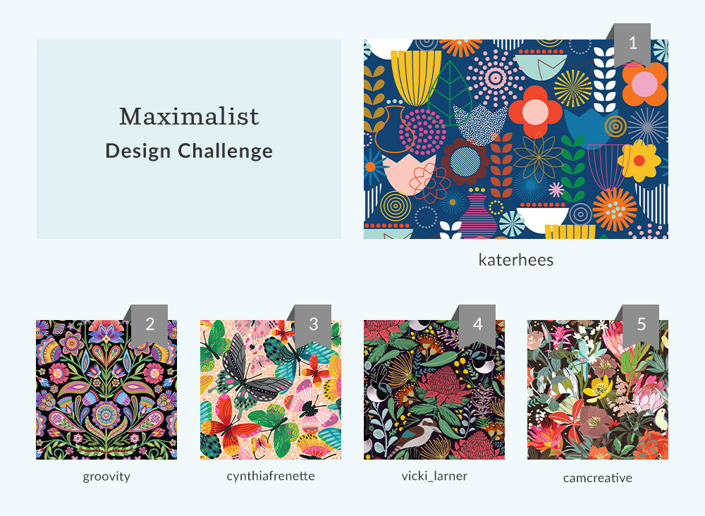 See Where You Ranked in the Maximalist Design Challenge  | Spoonflower Blog