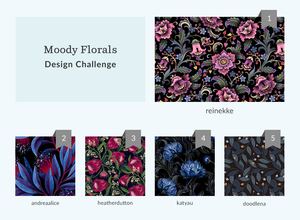 See Where You Ranked in the Moody Florals Design Challenge | Spoonflower Blog