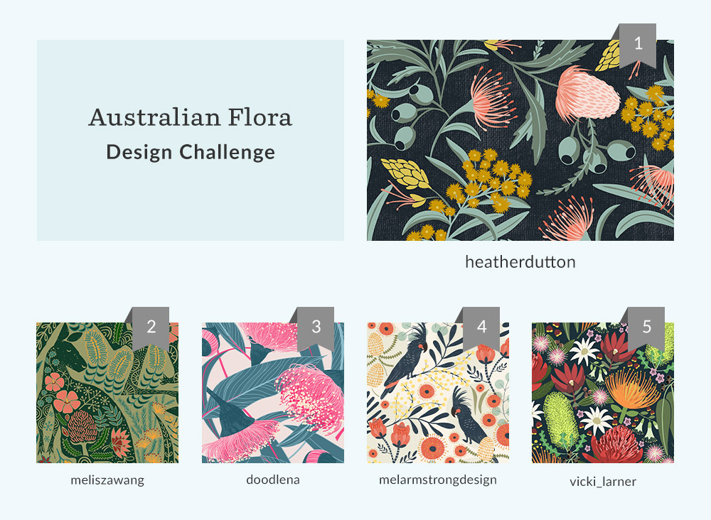 See Where You Ranked in the   Australian Flora Design Challenge | Spoonflower Blog