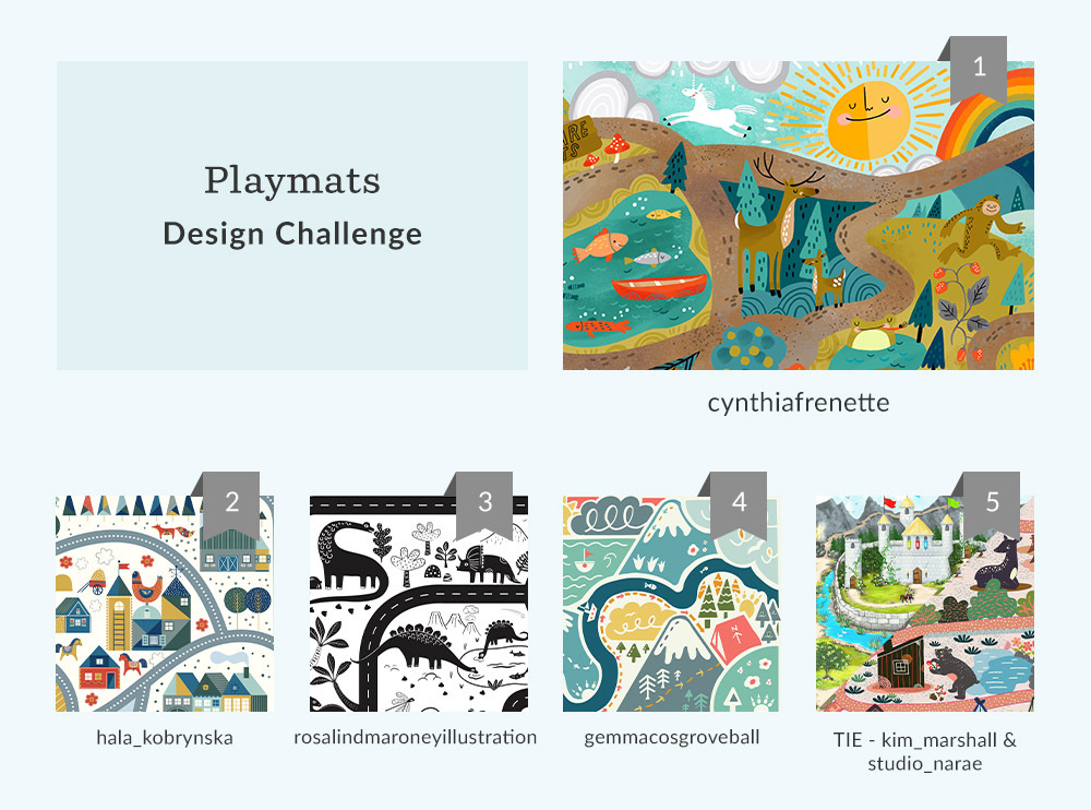 Announcing the Playmats Design Challenge Winners! | Spoonflower Blog