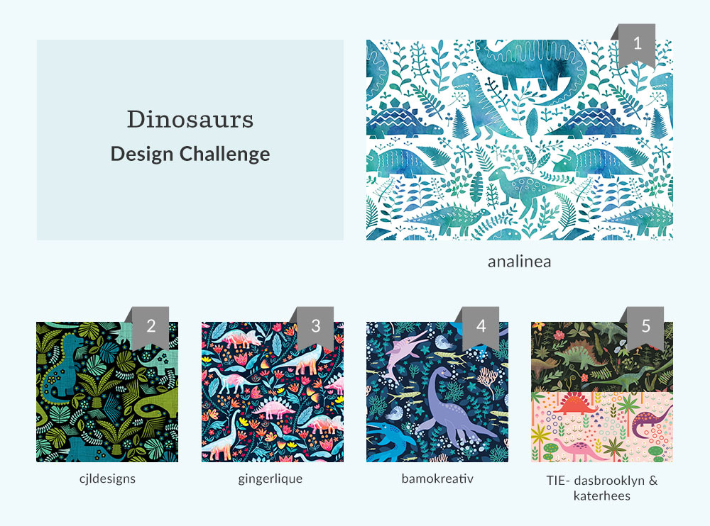 See Where You Ranked in the Dinosaurs Design Challenge | Spoonflower Blog