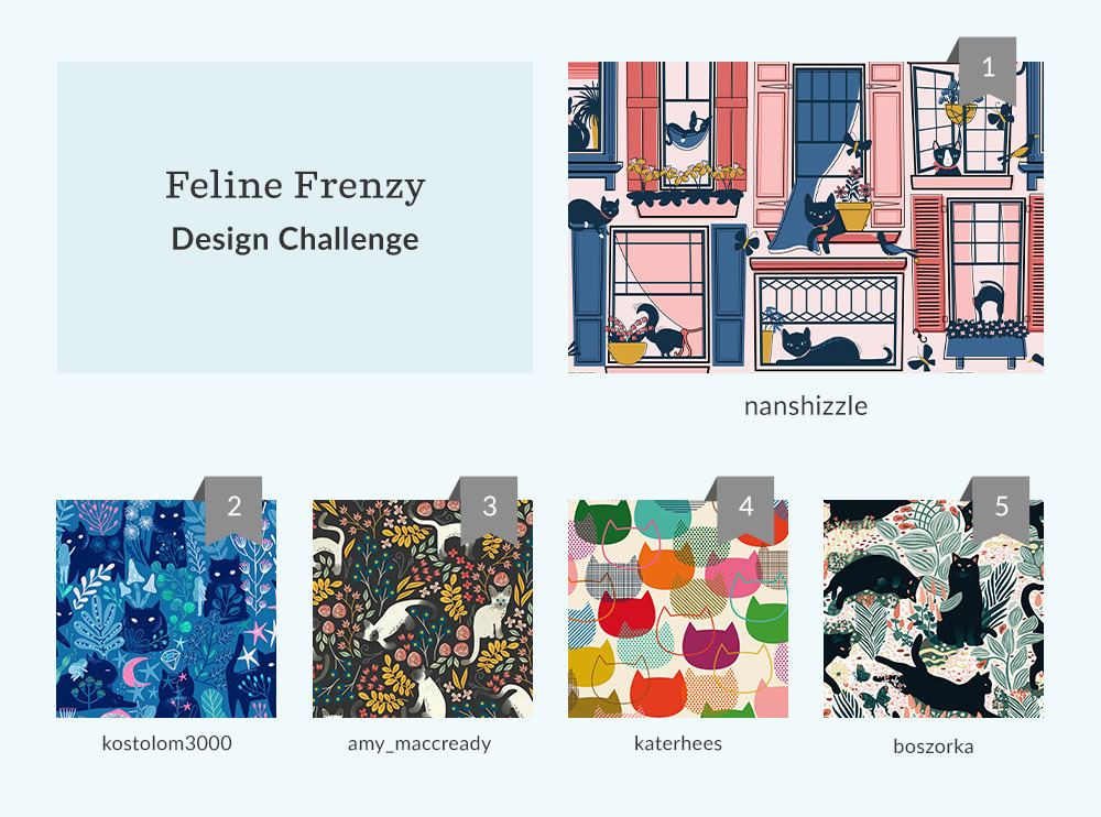 See Where You Ranked in the Feline Frenzy Design Challenge | Spoonflower Blog