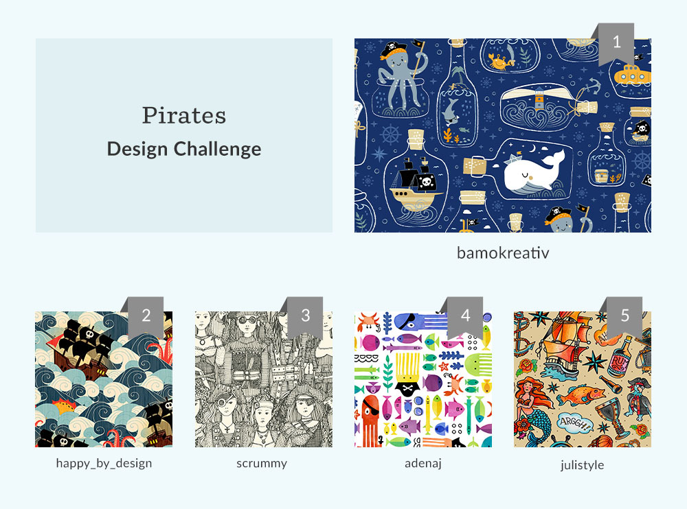 See Where You Ranked in the Pirates Design Challenge | Spoonflower Blog