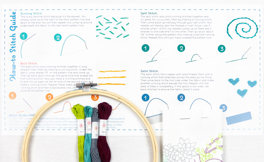 DIY Kits: A Modern Approach to Crafting Your Business | Spoonflower Blog