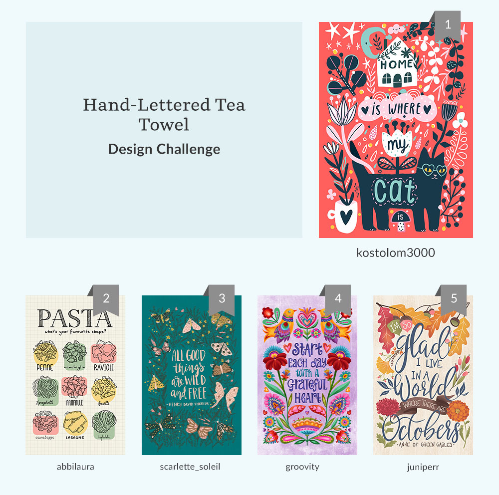 See Where You Ranked in the Hand-Lettered Tea Towel Design Challenge | Spoonflower Blog