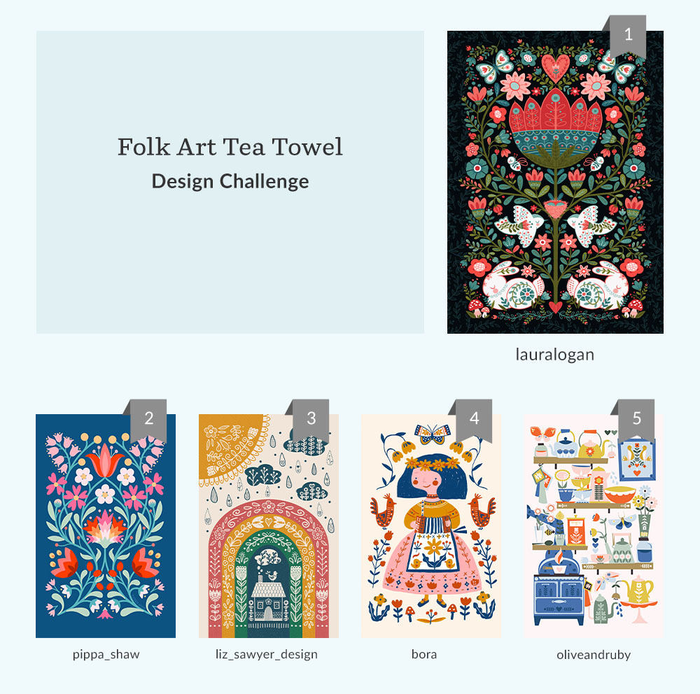 See Where You Ranked in the Folk Art Tea Towel Challenge | Spoonflower Blog