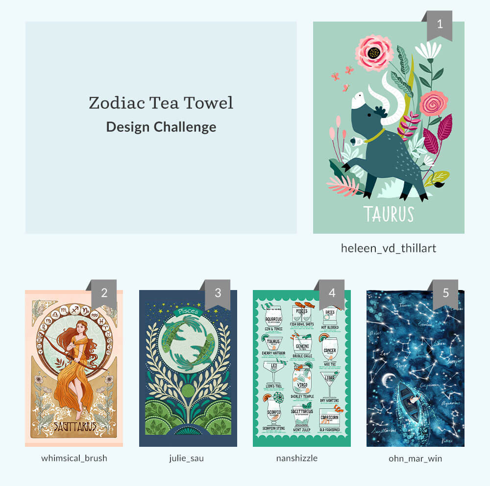 See Where You Ranked in the  Zodiac Tea Towel Design Challenge Winners | Spoonflower Blog