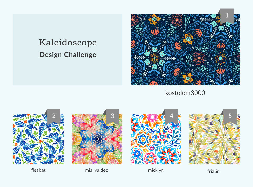 See Where You Ranked in the Kaleidoscope Challenge | Spoonflower Blog