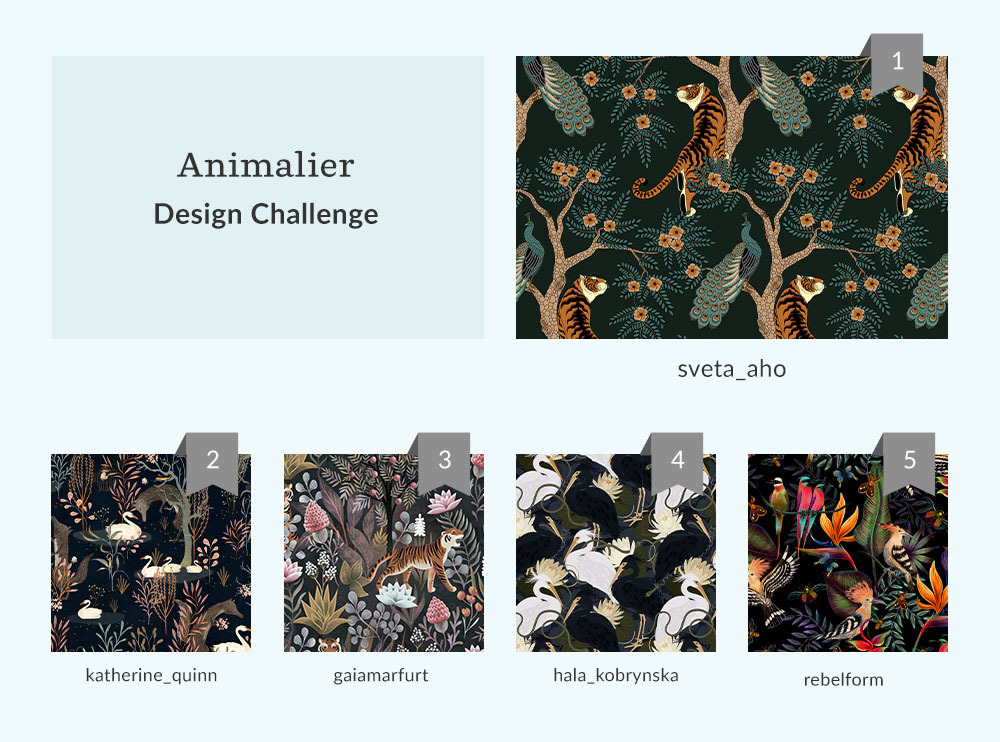 See Where You Ranked in the Animalier Design Challenge | Spoonflower Blog