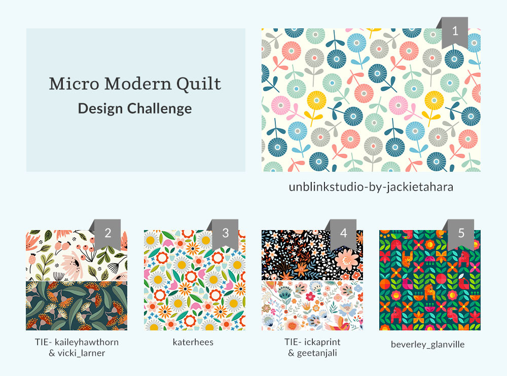 See Where You Ranked in the Micro Modern Quilt Design Challenge | Spoonflower Blog