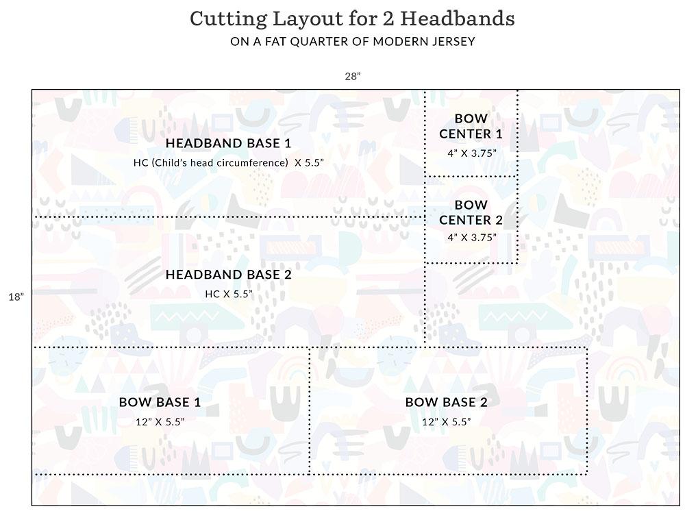 DIY top knot headband cutting layout | Spoonflower Blog