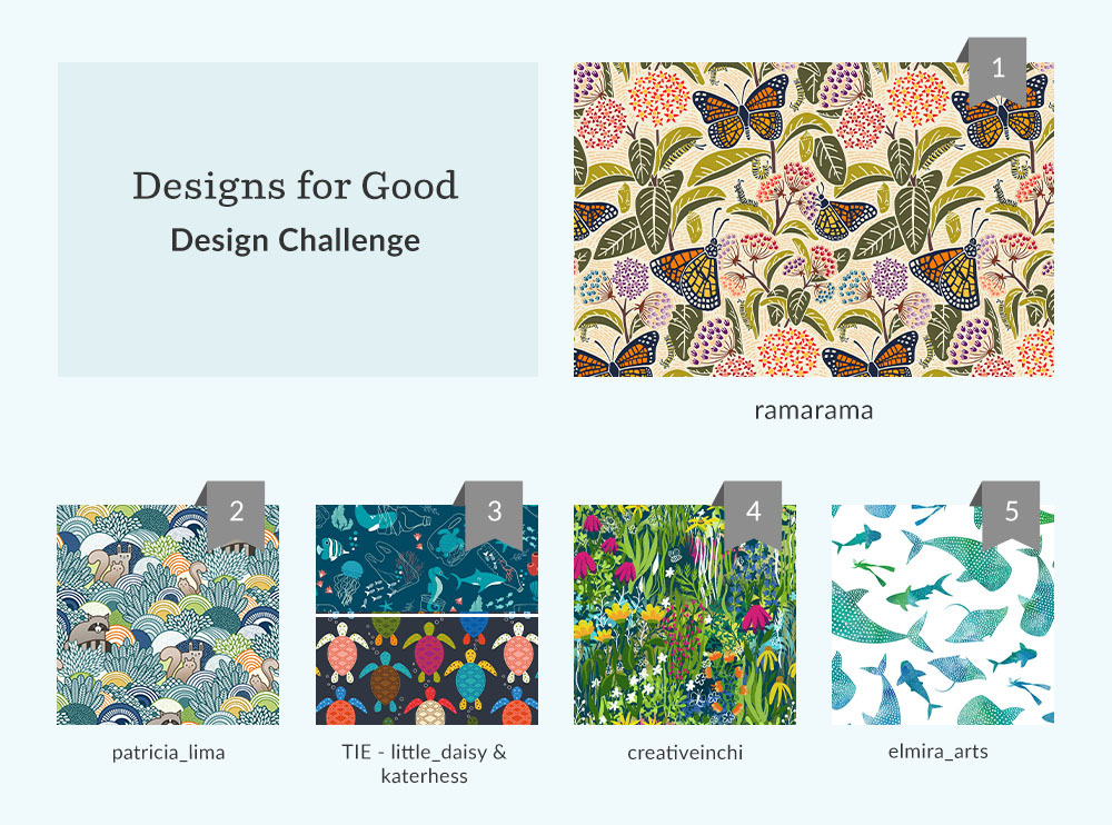 See Where You Ranked in the Designs for Good Design Challenge  | Spoonflower Blog
