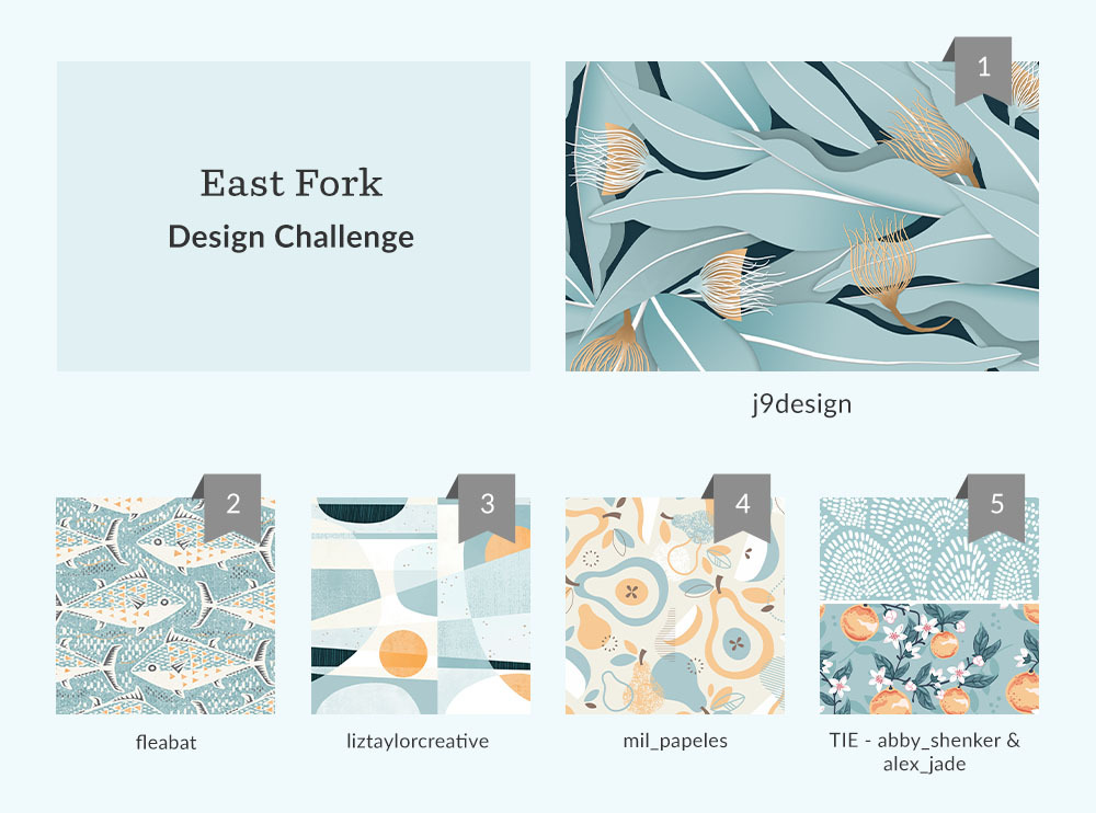 See Where You Ranked in the East Fork Design Challenge