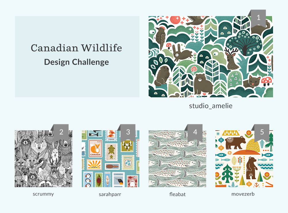 See Where You Ranked in the Canadian Wildlife Design Challenge | Spoonflower Blog