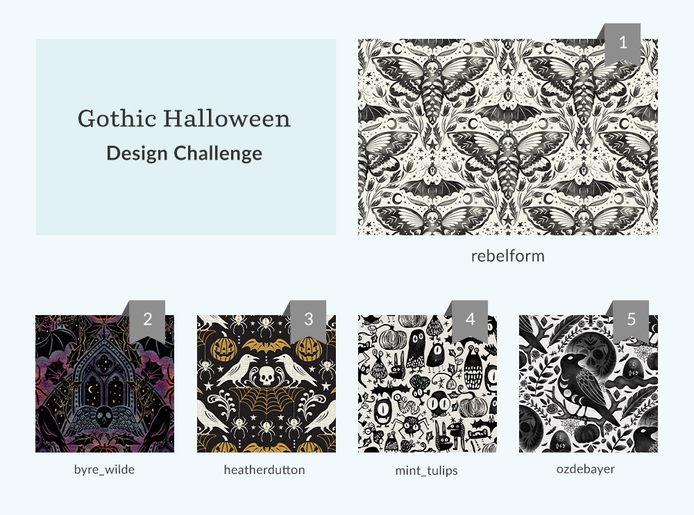 See Where You Ranked in the Gothic Halloween Design Challenge | Spoonflower Blog