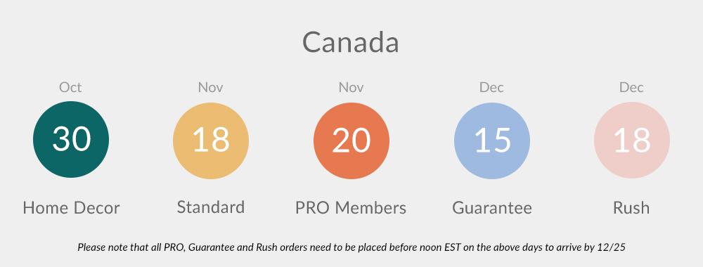2020 Holiday Ordering Deadlines - Canada | Spoonflower Blog