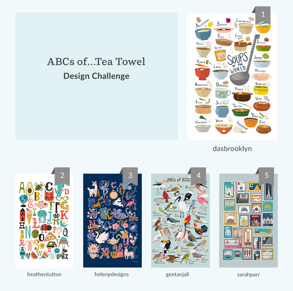 See Where You Ranked in the ABCs of Tea Towel Design Challenge | Spoonflower Blog