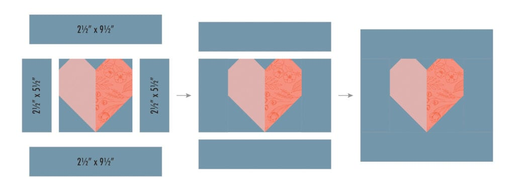 Diagram of background fabrics for heart block